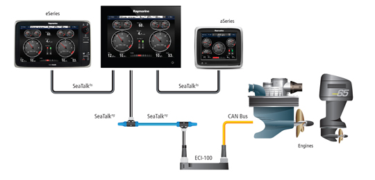 Engine Interfacing Media Resources | Raymarine