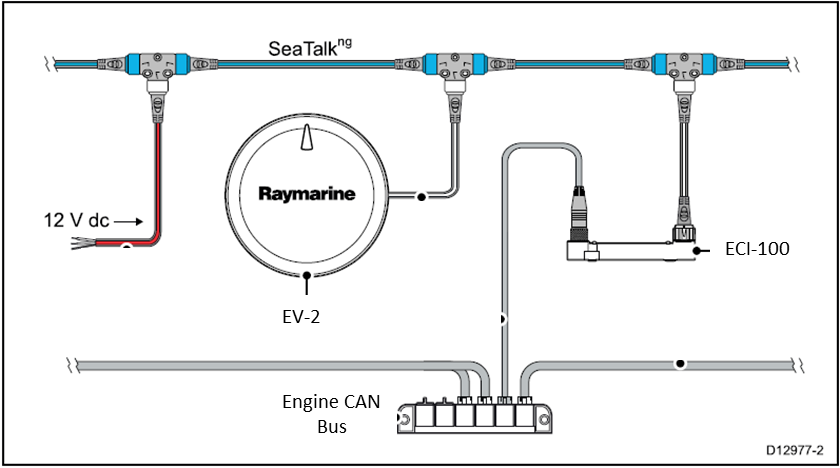 EV2 and ECI100 system | Raymarine