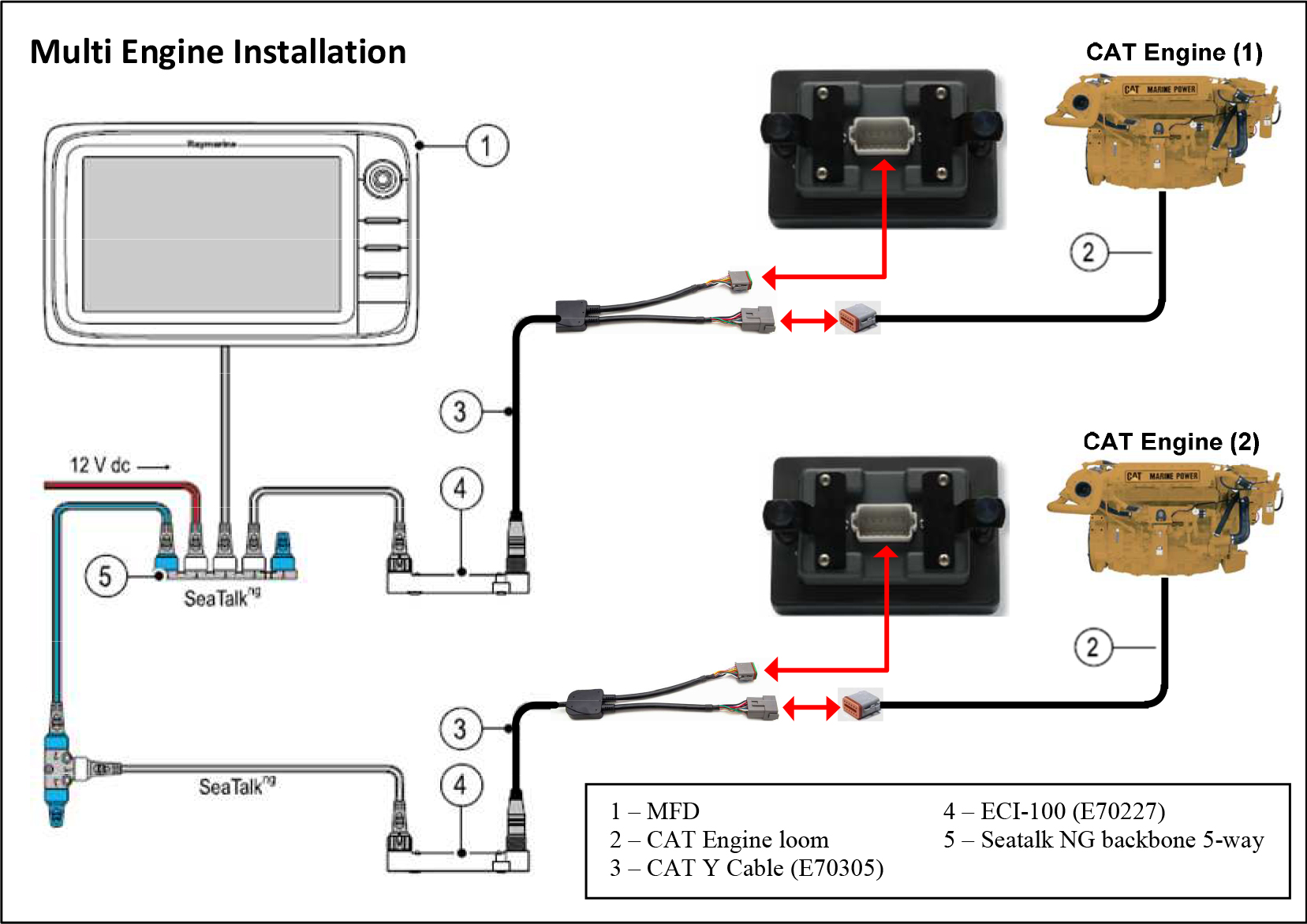 Eci 100 Engine Interfacing Simple Ev Wiring Schematics Caterpiller Multi Installation Raymarine