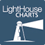 LightHouse II Charts | Raymarine by FLIR